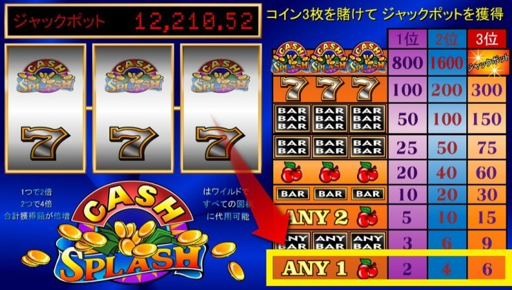 629124a8bf1f41aa57bcf9fa7fafd9d3 - オンラインカジノスロットの魅力、ジャックポット攻略&必勝法も紹介します