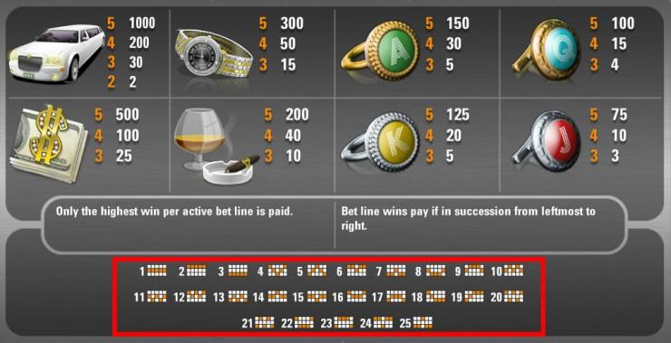dd6f5cc2980d62ae8212d913f970f1da - ベラジョンカジノでスロットの大当たりジャックポットの確率は、宝くじ一等賞より高い理由