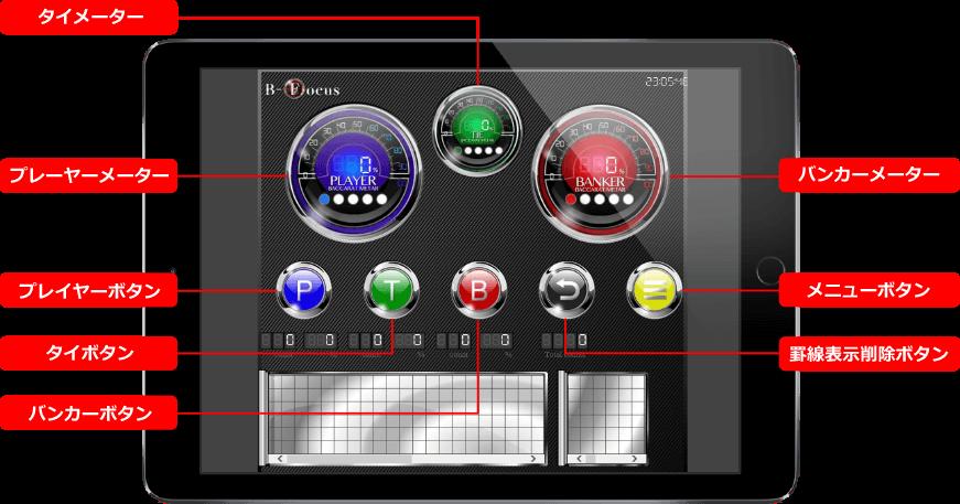 demo img1 - バカラ予想アプリのB-Focus(ビーフォーカス)を検証、評判まとめ、バカラ予想ツールの活用方法!
