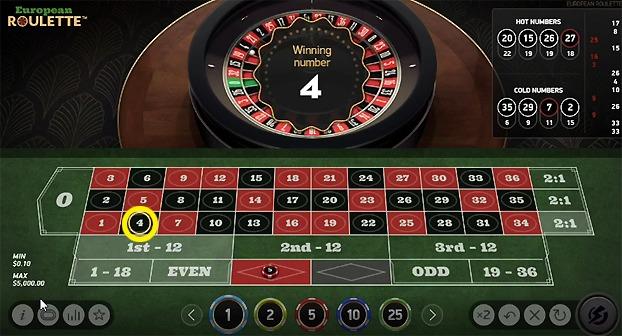 68f15dcea3c0f8689f2e0e360de0f7e6 - 1235法(グッドマン法)の特徴や使用方法を解説。メリットとデメリットを知って「1235法(グッドマン法)」で勝つ確率を上げよう!