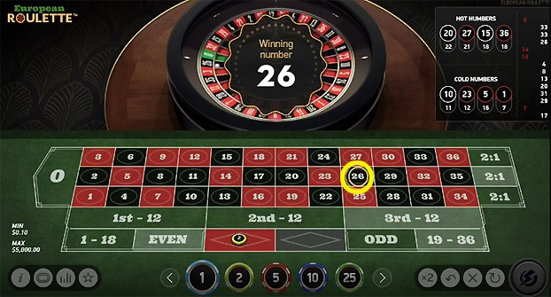 782517e8719d703e0ed1a896e74a4e4c 1 3 - 1235法(グッドマン法)の特徴や使用方法を解説。メリットとデメリットを知って「1235法(グッドマン法)」で勝つ確率を上げよう!