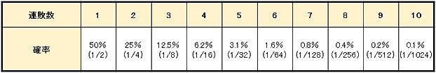 ab9e314cee9e7196e39306efcff641d7 - ココモ法の特徴や使用方法を解説。メリットとデメリットを知って「ココモ法」で勝つ確率を上げよう!