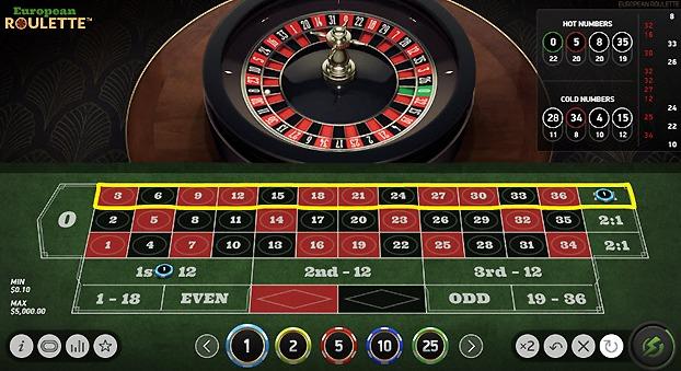 カラム賭け方