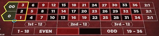 3bd74569ae64f0d68cae739390f93385 - ベラジョンカジノのルーレットの基本ルール(やり方)、賭け方、点数、配当、勝率アップのための攻略・必勝法