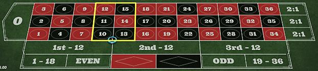 43fef522b4b9fb8a5eab16f023930601 - ベラジョンカジノのルーレットの基本ルール(やり方)、賭け方、点数、配当、勝率アップのための攻略・必勝法