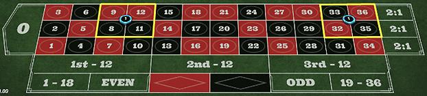 5c61665ce05f2dfa42433966ecaef648 - ベラジョンカジノのルーレットの基本ルール(やり方)、賭け方、点数、配当、勝率アップのための攻略・必勝法