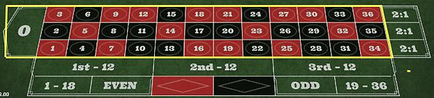 68f87fba200cfdb279481a26ea12a999 - ベラジョンカジノで遊べる全種類のルーレットを紹介。最低・最高ベット額が分かるテーブルリミットのまとめ