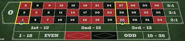 8b9cc7ab1deaa7bb413f2455415fd463 - ベラジョンカジノのルーレットの基本ルール(やり方)、賭け方、点数、配当、勝率アップのための攻略・必勝法