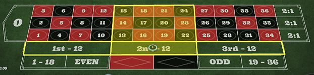 b4b4de2c77f9f067192fe10a8f50b7b0 - ベラジョンカジノのルーレットの基本ルール(やり方)、賭け方、点数、配当、勝率アップのための攻略・必勝法