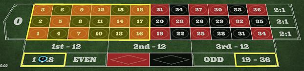 e5a97cf97e22f1931527bf86de18dca5 - ベラジョンカジノのルーレットの基本ルール(やり方)、賭け方、点数、配当、勝率アップのための攻略・必勝法