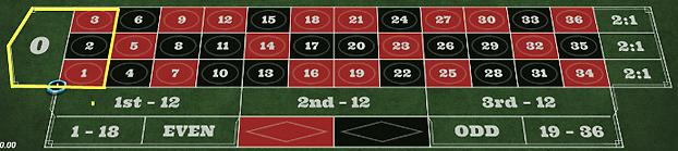 e7a4c7faf5940cc450e6e65bcadfb512 1 - ベラジョンカジノで遊べる全種類のルーレットを紹介。最低・最高ベット額が分かるテーブルリミットのまとめ