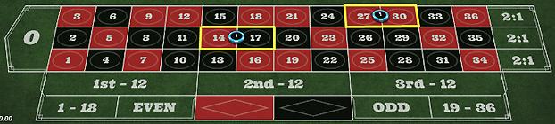 f17a9d313f325ac6c30e232126f50edc - ベラジョンカジノのルーレットの基本ルール(やり方)、賭け方、点数、配当、勝率アップのための攻略・必勝法