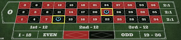 f41f8fcd5f0ce6a6600cc6142445c179 - ベラジョンカジノのルーレットの基本ルール(やり方)、賭け方、点数、配当、勝率アップのための攻略・必勝法