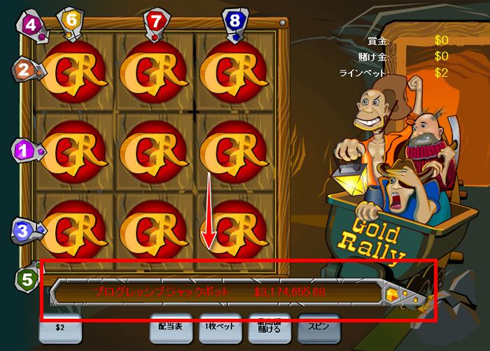 goldrally 01 2 - オンラインカジノスロットの魅力、ジャックポット攻略&必勝法の紹介