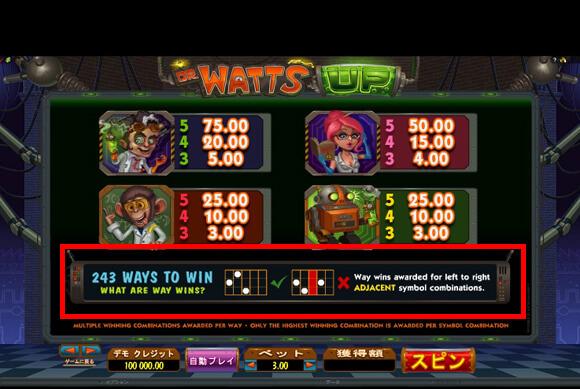 payline003 1 - オンラインカジノのスロットゲームの遊び方とルール解説!スロット攻略&必勝法も紹介します。