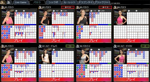 7f0dd4a8e68f3761c7bad0fd3740bad6 - ベラジョンカジノのバカラの基本ルール(やり方)賭け方、点数、配当、3枚目の条件、勝率アップのための攻略・必勝法
