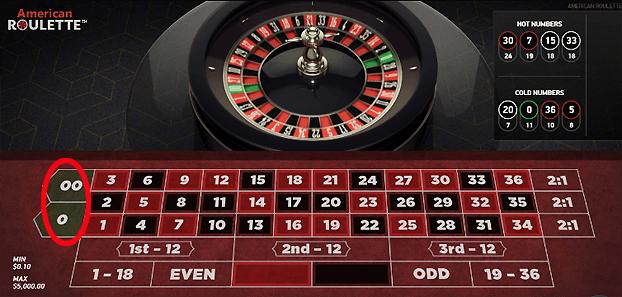 0d610a05e69a61f833a8de4c11bb792e - ベラジョンカジノのルーレットの基本ルール(やり方)、賭け方、点数、配当、勝率アップのための攻略・必勝法