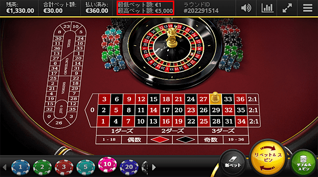 Red Tiger's Roulette