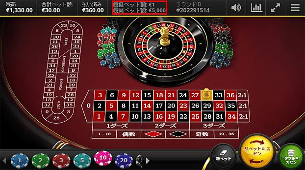 9691a240363bc302e943b26e40cdd821 - ベラジョンカジノで遊べる全種類のルーレットを紹介。最低・最高ベット額が分かるテーブルリミットのまとめ