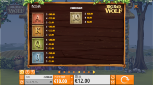 BB8 300x168 - 「Big Bad Wolf(ビッグバッドウルフ)」のスロット紹介&遊び方、ゲーム解説