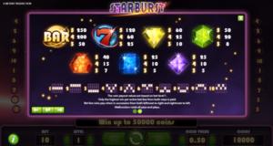 Paytable1 2 300x160 - 「STARBURST(スターバースト)」のスロット紹介&遊び方、ゲーム解説