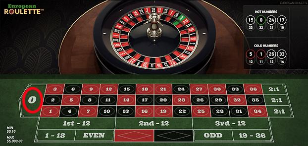 cab170892b5c3886f673f6443ab22153 - ベラジョンカジノで遊べる全種類のルーレットを紹介。最低・最高ベット額が分かるテーブルリミットのまとめ