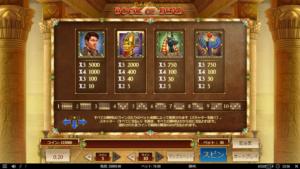 B2 300x169 - 「Book of Dead(ブックオブデッド)」のスロット紹介&遊び方、ゲーム解説