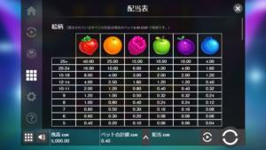 J7 300x169 - 「Jammin' Jars(ジャミンジャーズ)」のスロット紹介&遊び方、ゲーム解説