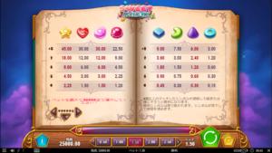SA7 300x169 - 「Sweet Alchemy(スイートアルケミイ)」のスロット紹介&遊び方、ゲーム解説