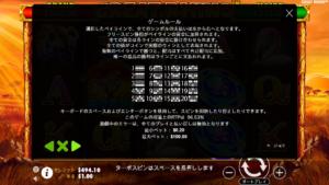 g4 1 300x169 - 「Great Rhino(グレイトライノ)」のスロット紹介&遊び方、ゲーム解説