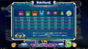 r5 300x169 - 「Reactoonz(リアクトゥーンズ)」のスロット紹介&遊び方、ゲーム解説