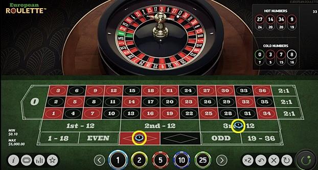 4f4283151150c01dda5cd0f8292b3b15 - ベラジョンカジノのルーレットの基本ルール(やり方)、賭け方、点数、配当、勝率アップのための攻略・必勝法