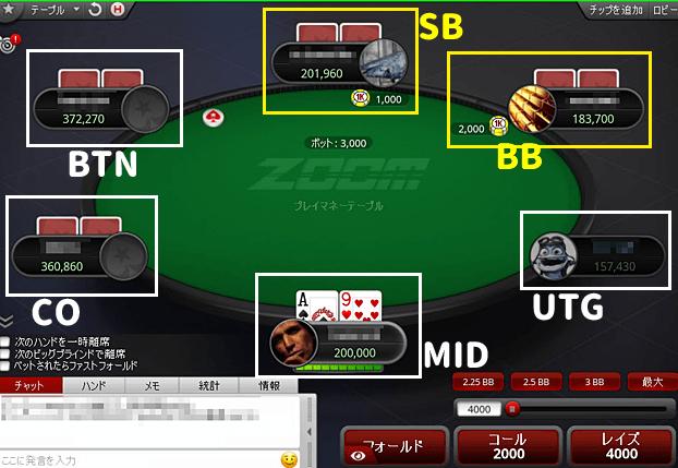 11f1d2061f6f64ac805ecdb480014543 - オンラインカジノで大人気ポーカー・テキサスホールデムの攻略法を紹介!ポーカーのルール、用語も丁寧に解説します