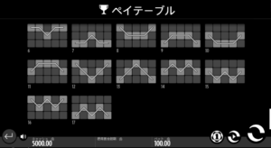e04 1 300x164 - 「Esqueleto Explosivo(エスケレートエクスプラシーボ)」のスロット紹介&遊び方、ゲーム解説