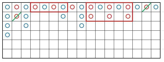 2020 02 26 202446 - バカラで勝率を上げるための罫線の見方と種類。罫線予測でバカラに勝ち続ける方法