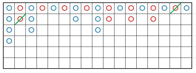 2020 02 26 203044 - バカラで勝率を上げるための罫線の見方と種類。罫線予測でバカラに勝ち続ける方法