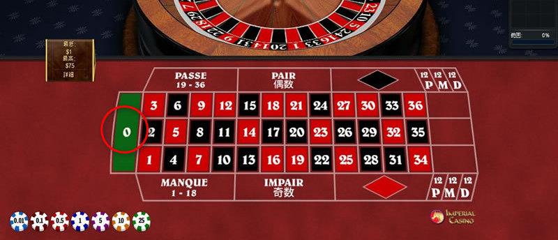 french imperial 1 - ベラジョンカジノのルーレットの基本ルール(やり方)、賭け方、点数、配当、勝率アップのための攻略・必勝法