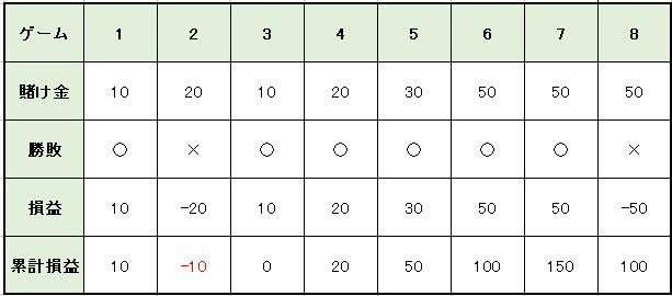 3c20b6f8dea7db5db95d3381e80f00ad - グッドマン法の特徴や使い方を解説。メリットとデメリットを知って「グッドマン法」で利益を増やそう!