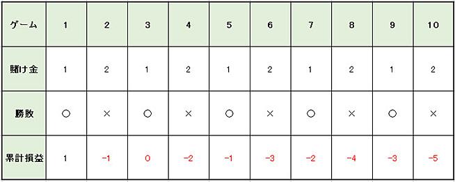 7262fda595a82063db13b7e17c9325c4 - グッドマン法の特徴や使い方を解説。メリットとデメリットを知って「グッドマン法」で利益を増やそう!