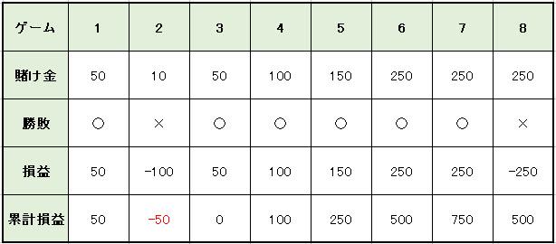 e4b5226f10e6a7d2ff3c1e58e019b930 - グッドマン法の特徴や使い方を解説。メリットとデメリットを知って「グッドマン法」で利益を増やそう!